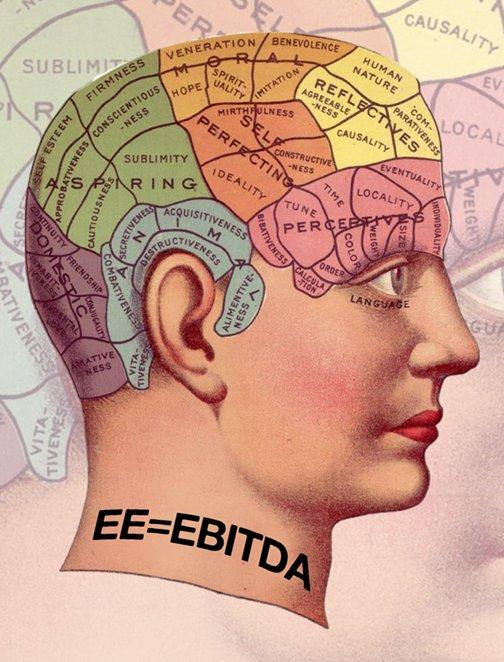 EE = EBITDA