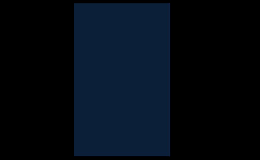 Save our Shores logo