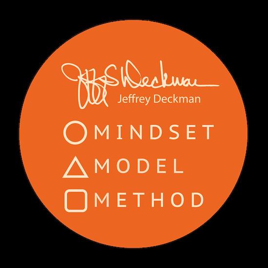 M3 Process elements Mindset Model Method
